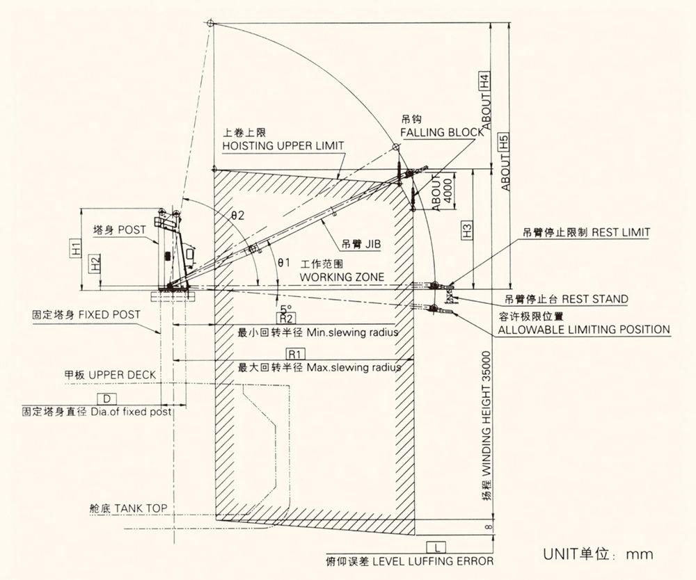 Deck crane Outside Dimension